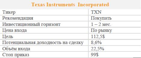 Акции Texas Instruments Inc. Рекомендация - покупать