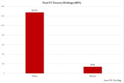 Китай - риск №2 после сжатия QE3 для мировой экономики