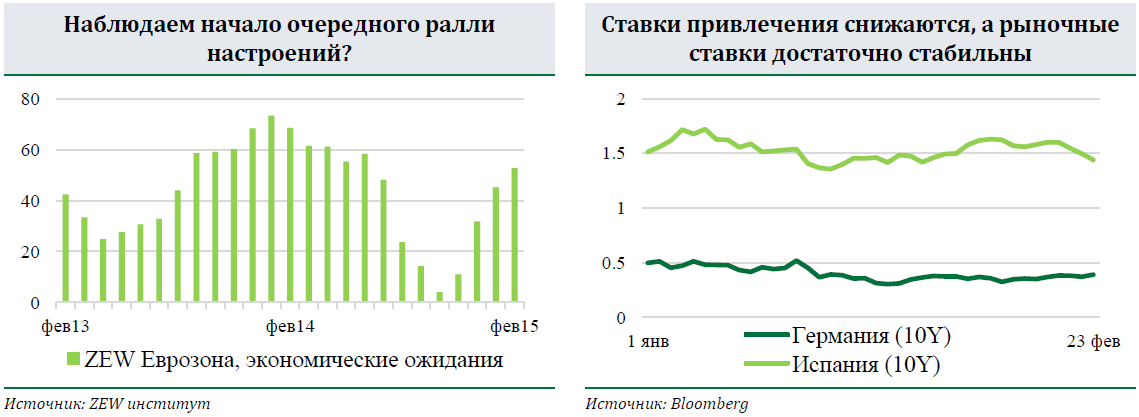 Снижение рейтинга