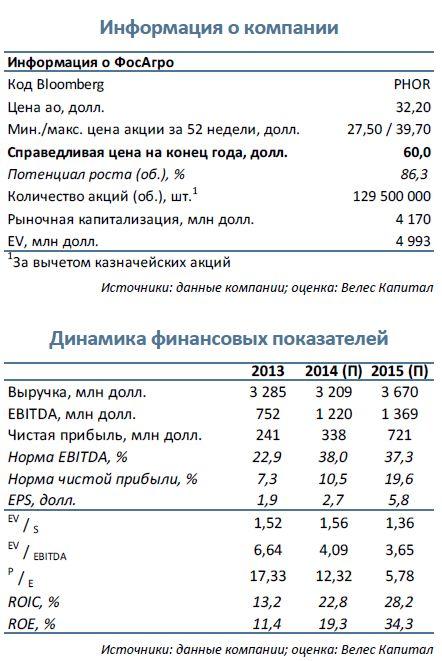 ФосАгро О пользе дешевого рубля