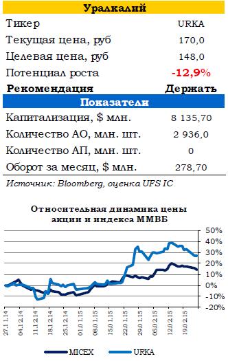 Укрепившаяся крепившаяся нефть поддержит российский рынок