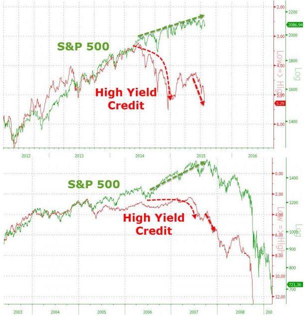 Как выглядит вторая волна суперкризиса в статистике США?