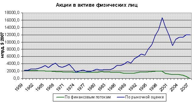 Ликбез от Авантюриста про выкуп акций (BuyBack)