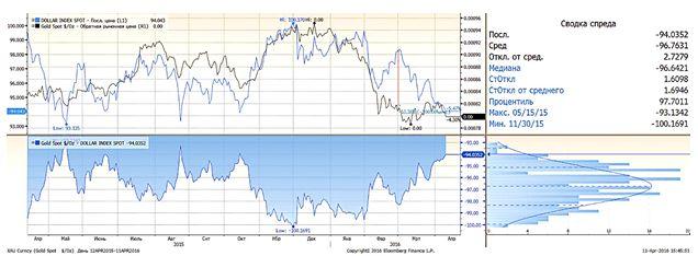 Инвестиция в серебро: ни «гавань», ни «промышленность»