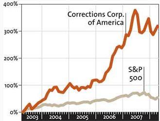 ФРС США (!): Динамика продуктивности совершенно расстраивает, и центробанки не в силах это решить