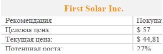 First Solar утвердилась в восходящем тренде