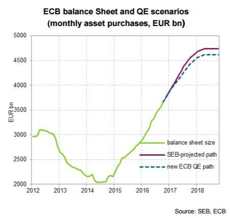 Глава ЕЦБ: Ответственным за следующую волну суперкризиса будет Трамп!