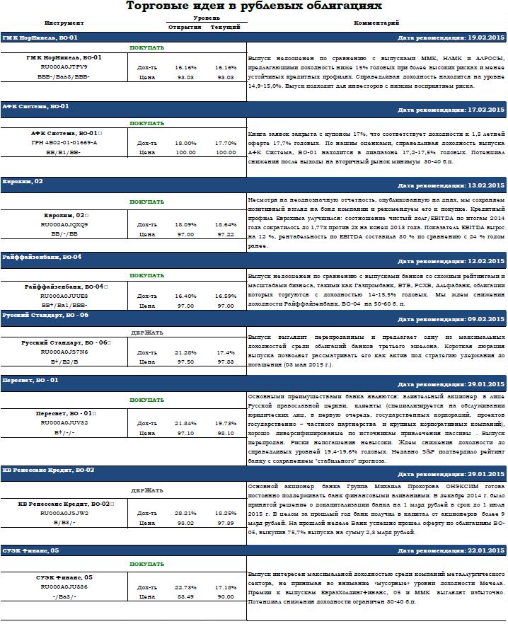 Греция в фокусе внимания инвесторов