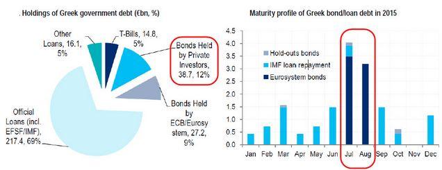 SNB питает слабость к евро