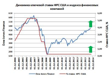 JPMorgan Chase and Сo. (JPM): на старте!