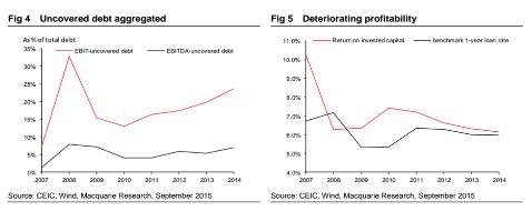 Похоже, китайские власти решили как можно сильнее навредить мировой экономике