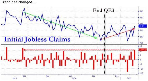 Дефляционные опасения начали подтверждаться