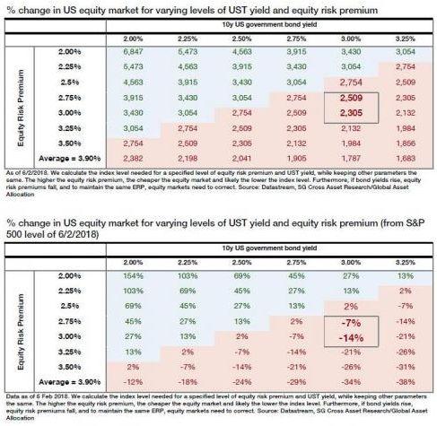 Зафиксирован рекордный объем спекульских ставок на деградацию пирамиды ГКО США