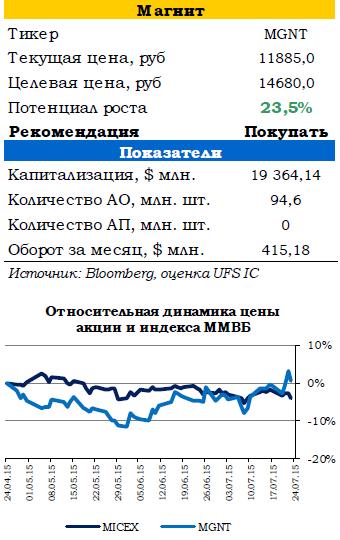 Российский рынок по-прежнему следует за нефтью