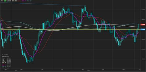 Рынки оценивают риски завтрашних ключевых событий