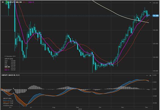 Доллар замедляет рост, рынок облигаций на подъеме_21.12
