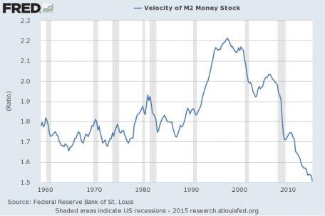 11 признаков, что кризис 2008 года возвращается