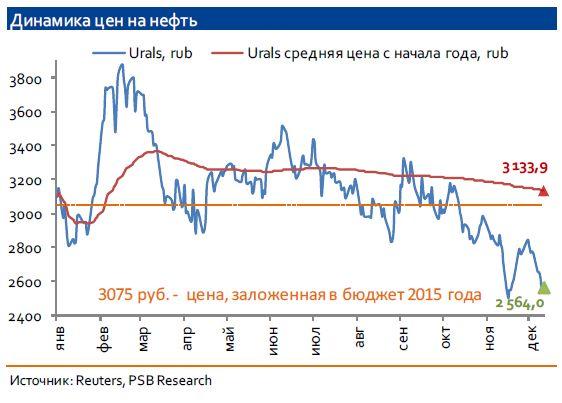 Решение ЦБ РФ: инфляционные риски вышли на первый план