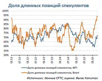 НЕФТЬ  Отчет МЭА – последний повод для роста нефти?