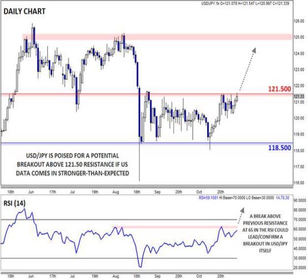 USD/JPY: Наконец, готова к прорыву?