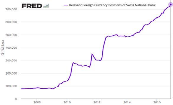Рынки засомневались в «reflation trade»