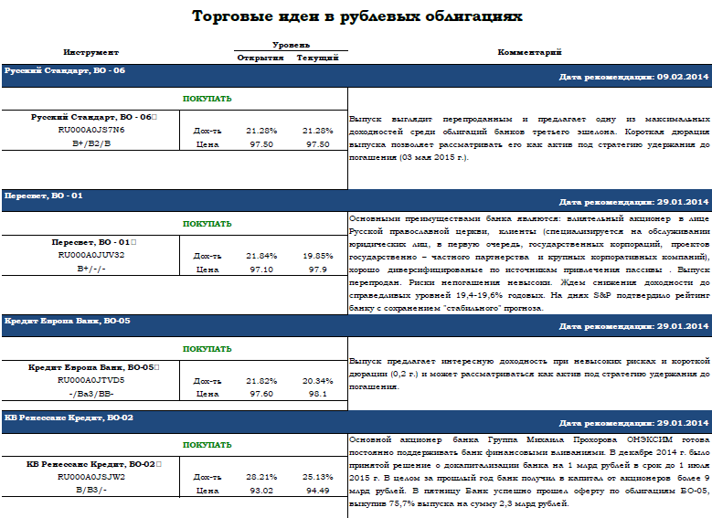Инвесторы позитивно восприняли информацию о диалоге лидеров стран