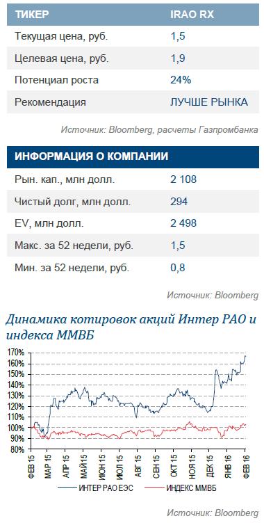 Интер РАО ЕЭС: снижение долговой нагрузки за счет высокого СДП в 2015 г.