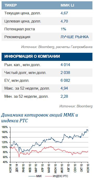 ММК: EBITDA немного превзошла наши прогнозы, высокий СДП