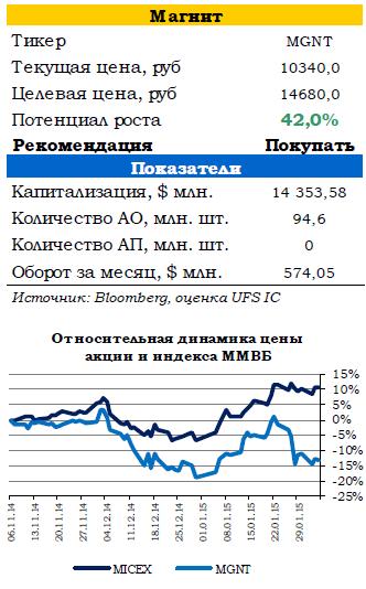 В фокусе внимания инвесторов статданные из США и Европы, а также греческий вопрос