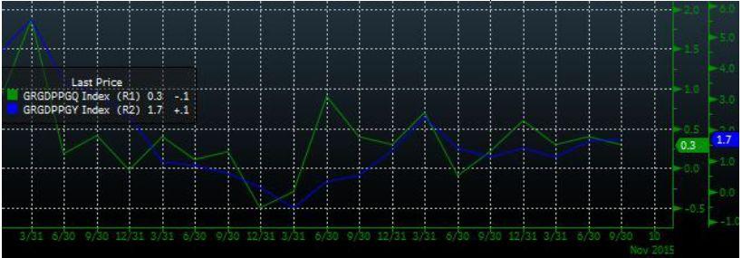 Ускорение падения на фоне роста торговых оборотов