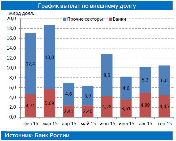 Итоги заседания Банка России: спорное решение регулятора
