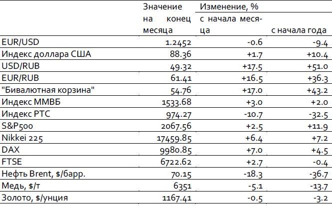 Падение цен на нефть даёт импульс для роста экономик стран - импортёров сырья