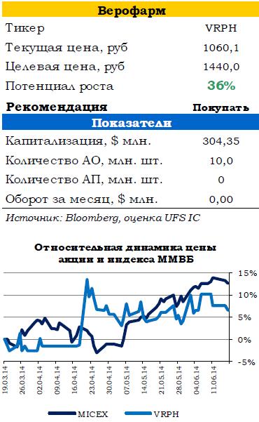 Рынки стабилизировались