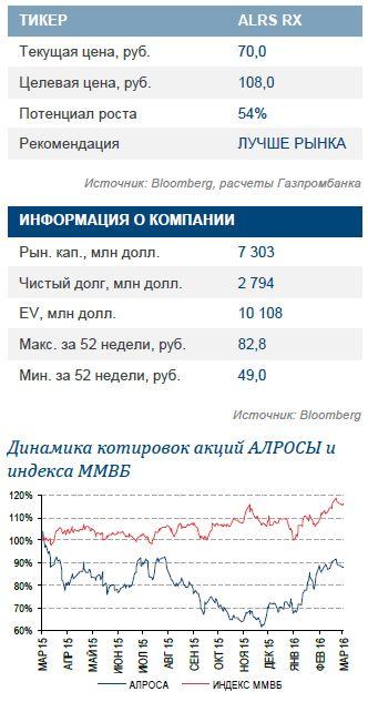 АЛРОСА: хороший контроль над затратами, EBITDA превзошла наш прогноз и консенсус