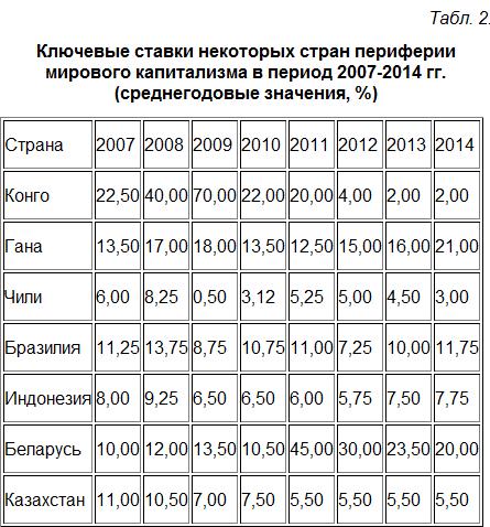 Почём деньги в разных странах