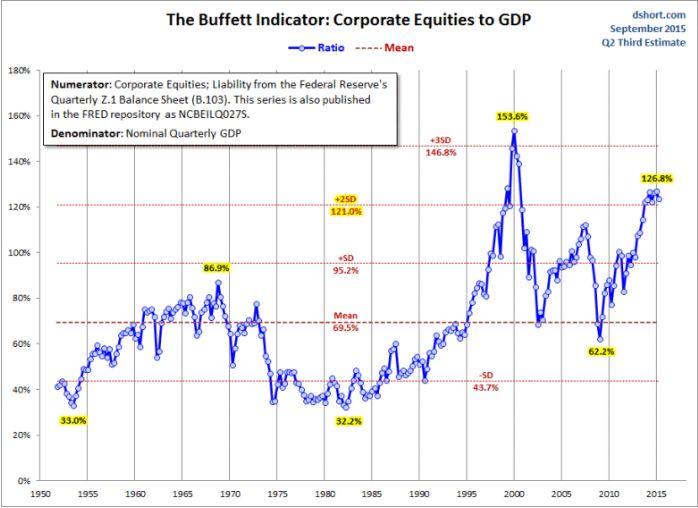 Да, это кризис! Фондовый рынок потерял $11 трлн в III квартале