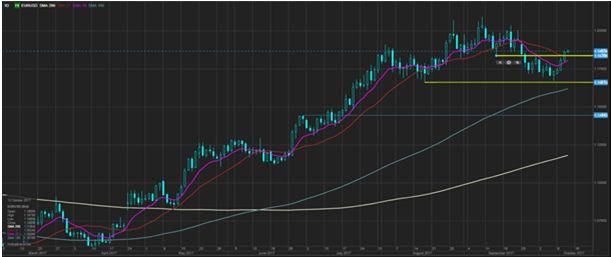 USD падает после протокола заседания FOMC