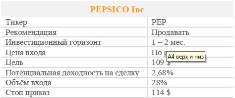Акции PEPSICO Inc. Рекомендация – Продавать
