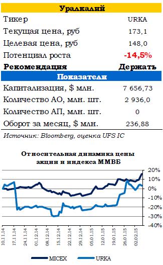 В фокусе внимания инвесторов вновь находится греческий вопрос