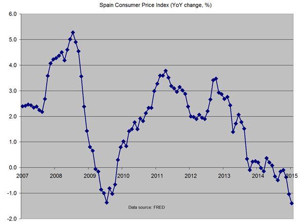 Технические индикаторы USD противоречат фундаментальным показателям
