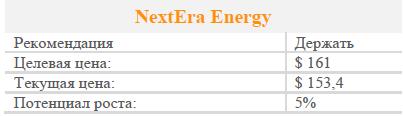 Ураган Ирма не нанес ущерба бизнесу NextEra Energy во Флориде