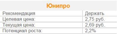 Дивиденды будут поддерживать интерес к Юнипро