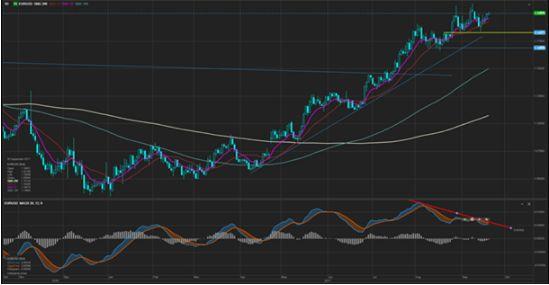 D фокусе рынка комментарии FOMC по ставке и начало эры QT