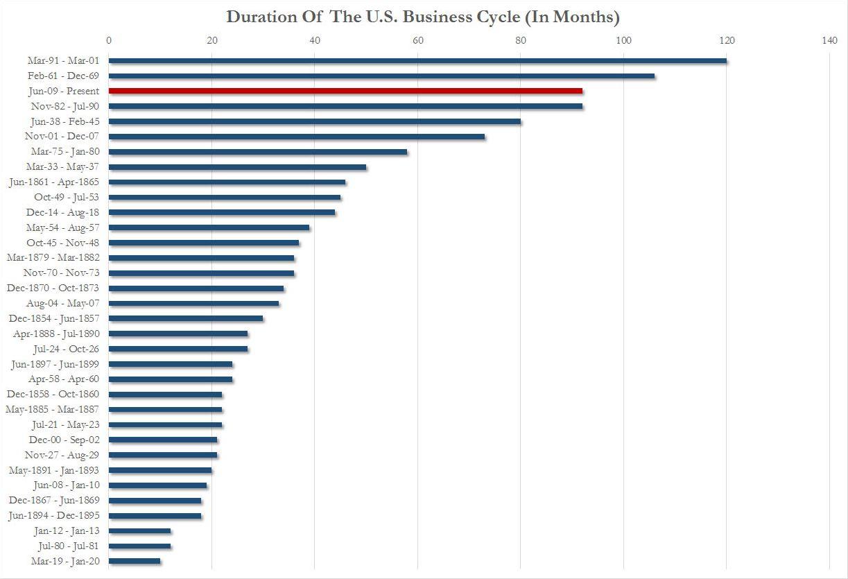 Дойч-Банк: На следующем этапе суперкризиса ФРС США будет печатать резаную ТРИЛЛИОНАМИ