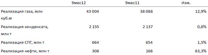 На фоне ухудшения внешней конъюнктуры индекс ММВБ не сумеет продолжить вчерашний отскок и продолжит консолидироваться в районе 1400 пунктов