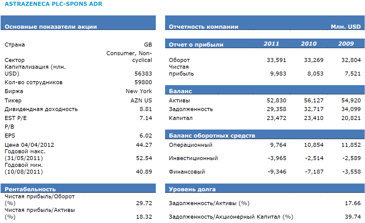 Патентные потрясения фармацевтического рынка