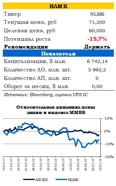 Слабая нефть обусловит негативное открытие российского рынка