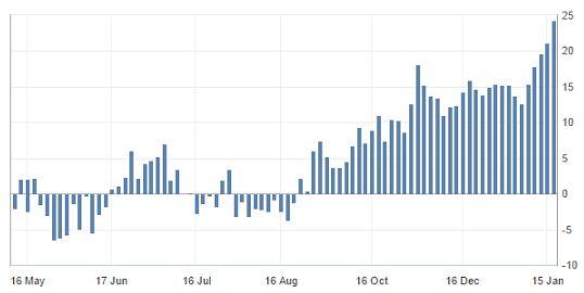 Пять доказательств привлекательности евро