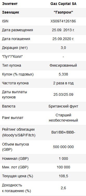 """Евробонд """"Газпрома"""" в британских фунтах с погашением в 2020 году - потенциал снижения доходности сохраняется"""