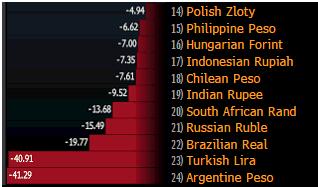 Евро-доллар пока еще в локальном восходящем тренде, но получит ли он продолжение?